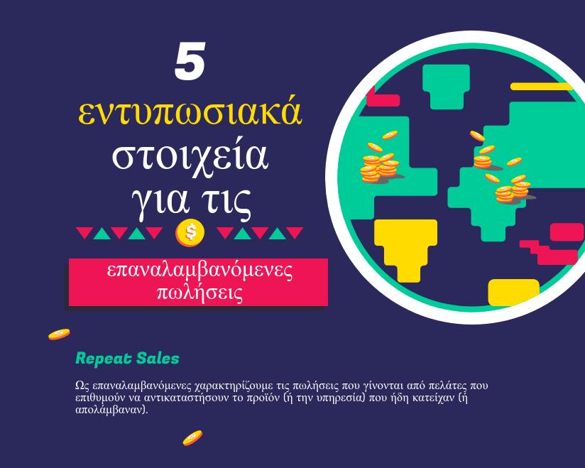 5 εντυπωσιακά στοιχεία για τις επαναλαμβανόμενες πωλήσεις μέσω της έντυπης επικοινωνίας.